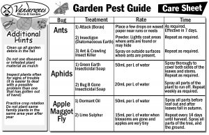 Garden Pests 1 copy