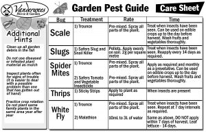 Garden Pests 5 copy